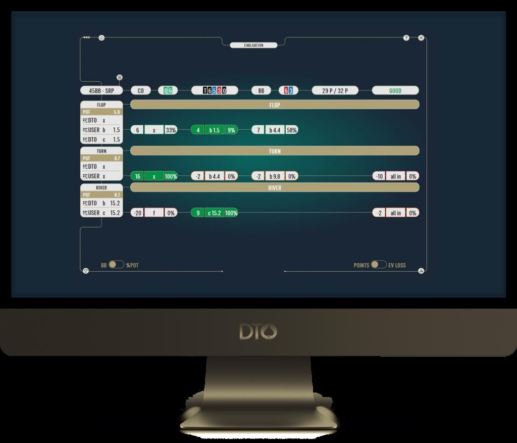 DTO Postflop Evaluation Screen